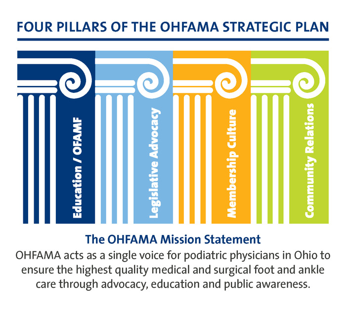 Ohfama Pillars With Mission Statement